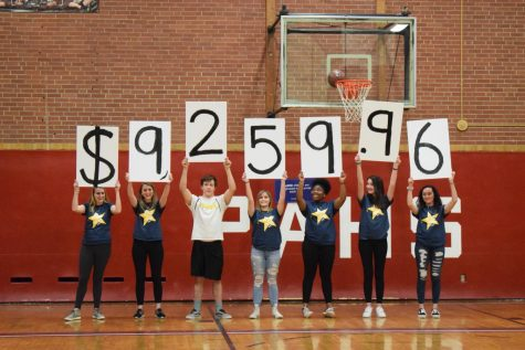 The Success of Mini-THON